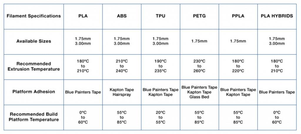Hatchbox Filament Specs