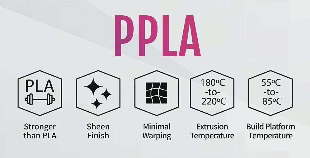 Hatchbox PPLA