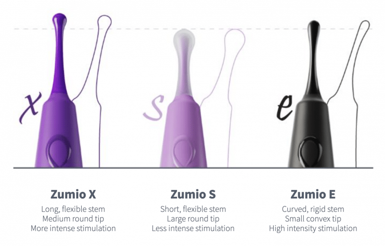 Zumio's Products