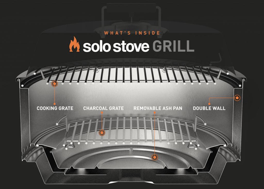 Solo Stove Grill Diagram